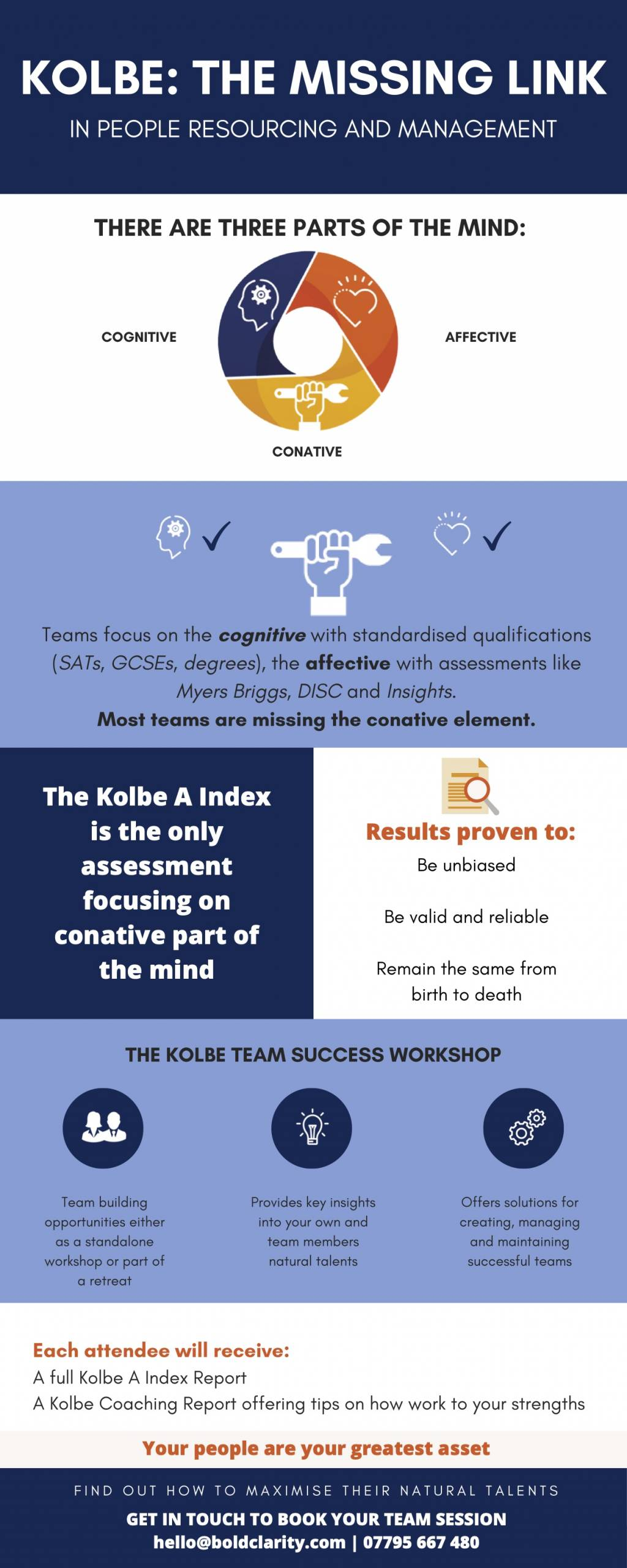 Kolbe infographic - better teamwork